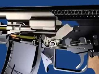 Принцип работы автоматики АК-47