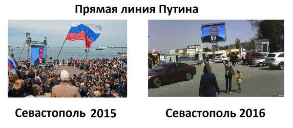 Мы никогда не признаем оккупацию Крыма и части Донбасса, - Гройсман - Цензор.НЕТ 2026