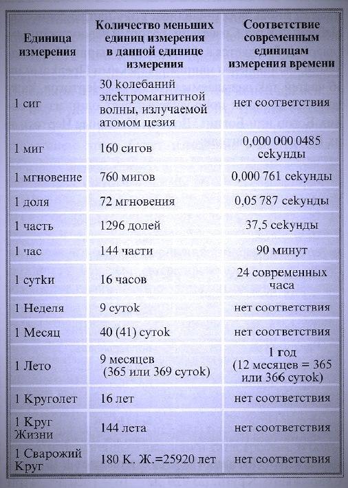 Правила плетения наузов