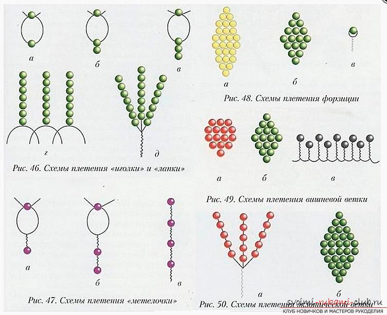 Способы плетения бисером цветов