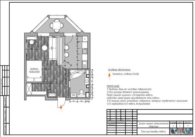 Два проекта квартиры 36 м.