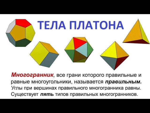 Многогранники Тетраэдр Октаэдр Икосаэдр Гексаэдр Додекаэдр