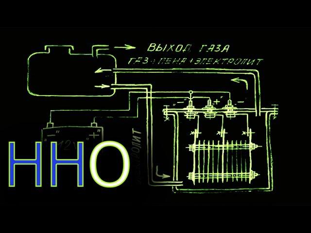 Генератор водорода (электролизёр) - своими руками. Часть 1
