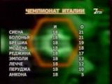 staroetv.su / Футбольный вестник (7ТВ, 2004) Фрагмент