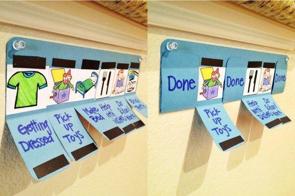Простой способ помочь детям помнить их домашние дела