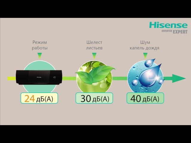 Обзор инверторного кондиционера Hisense серии BLACK STAR DC Inverter » Freewka.com - Смотреть онлайн в хорощем качестве