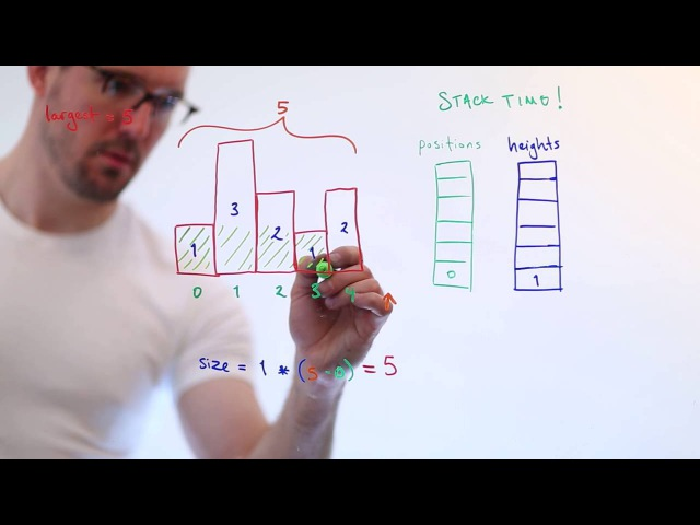 Coding Interview Problem: Largest Rectangle in a Histogram