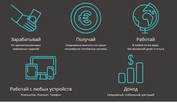 💎Привет внимание на текст ниже!👑🔥Получай доход от 5 до 35 евро в день