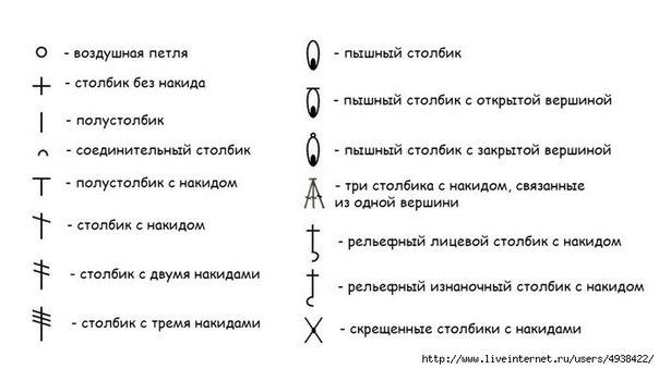 Схемы вязания крючком как читать схемы условные обозначения 68