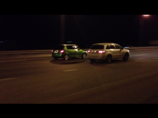 Acura RDX vs Skoda Fabia RS