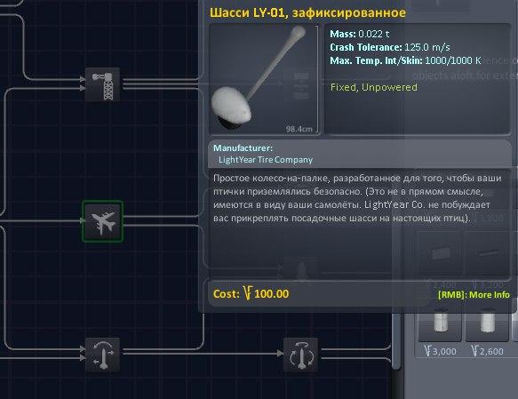 Русификатор всех стоковых деталей KSP 1.1.х