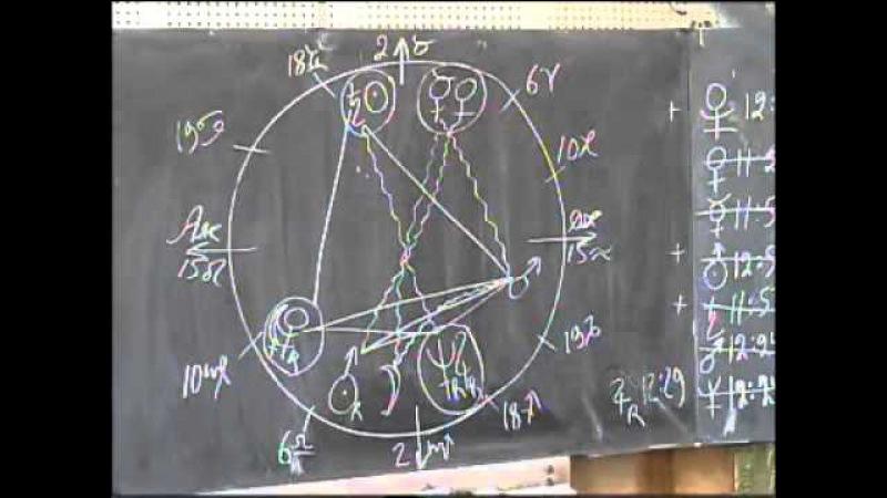 астролог Шестопалов С А формула богатства