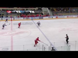 «Спартак» — СКА 1:2. Обзор матча // «Spartak» — SKA 1:2. Postgame recap