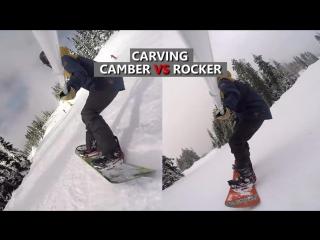 Camber VS Rocker