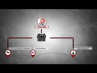 Путин и коррупция скандал 2015р. Фильм Фонда борьбы с коррупцией «Чайка»