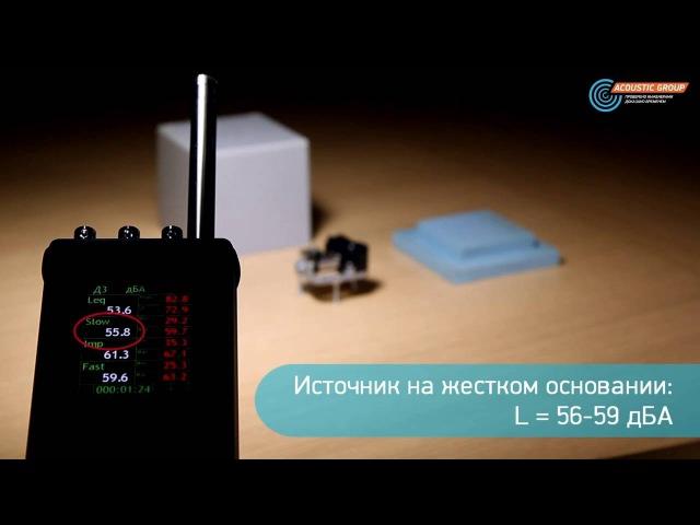 Концепция звуко- и виброизоляции инженерного оборудования