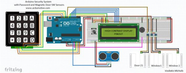 Make it! with Scratch for Arduino