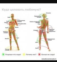 Секс лазаревское с телефоном, порно русское обречены на куни