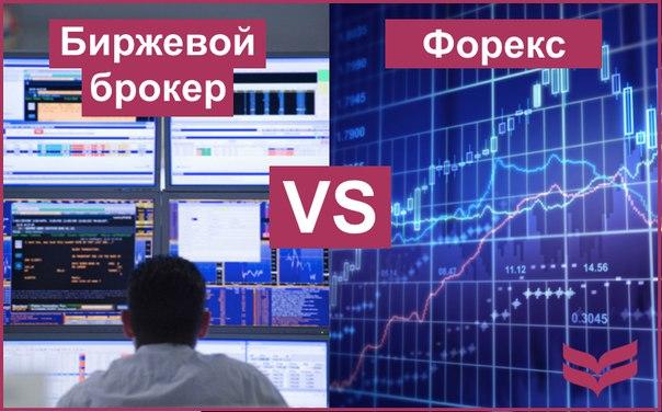 Опционы Мосбиржа
