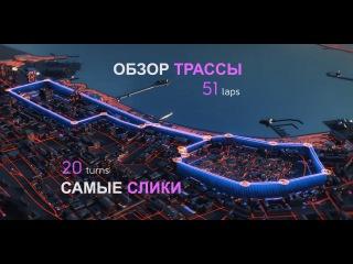 Baku circuit превью трассы Formula 1