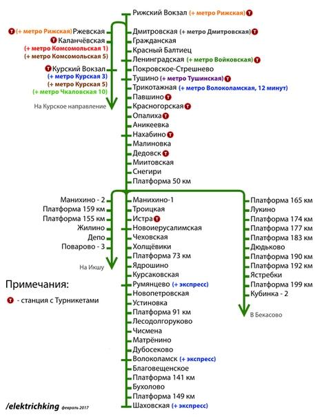 Схема электричек от савеловского вокзала