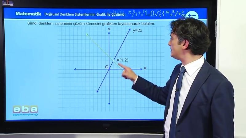 38- Doğrusal Denklem Sistemlerinin Grafik İle Çözümü - GEOMETRİ DERSLERİ - KPSS - YGS - LYS