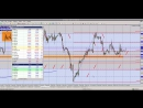 16 февраля Обзор рынка- календарь новостей и основные точки входа FOREX-CFD-BO