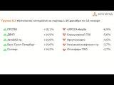 Рынок акций. Хит-парад эмитентов с 23.12.16 по 13.01.17