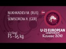 1 2 FS 65 kg M NUKHKADIEV RUS df A SEMISOROW GER 5 2