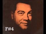 Mario Lanza Vocal Range Bb2 - C#5 Alcance Vocal