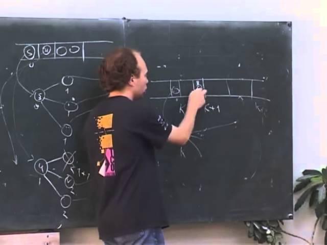Лекция 5: Поиск в графах и обход. Алгоритм Дейкстры ktrwbz 5: gjbcr d uhfaf[ b j,[jl. fkujhbnv ltqrcnhs