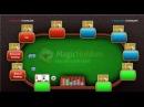Как играть в покер на деньги ► Урок 5