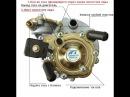 Правильная настройка ГБО2 Tomasetto AT07 adjustment Идеал Закрывая тему