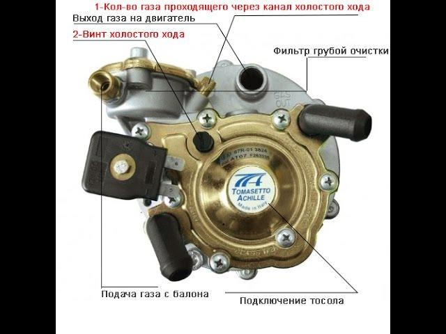 Правильная настройка ГБО2 Tomasetto AT07, adjustment Идеал, Закрывая тему