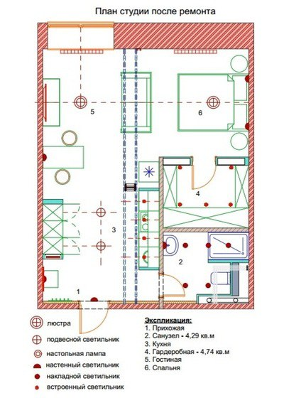 Лофт 46 м в здании бывшего кожевенного завода в Москве.
