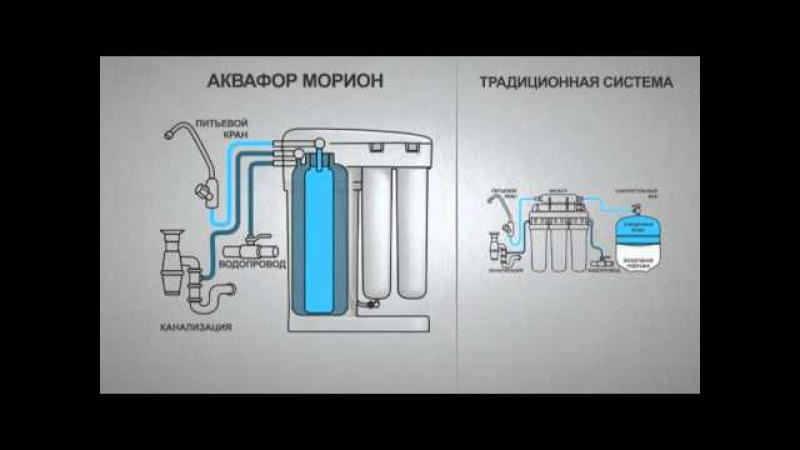 Аквафор Морион - Презентация (РУС)