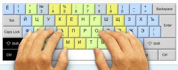 Слепой метод набора текста на клавиатуре. Как я его освоил, и что мне это дало