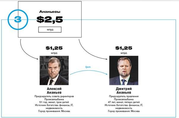 КОМУ на РУСИ жить ХОРОШО...