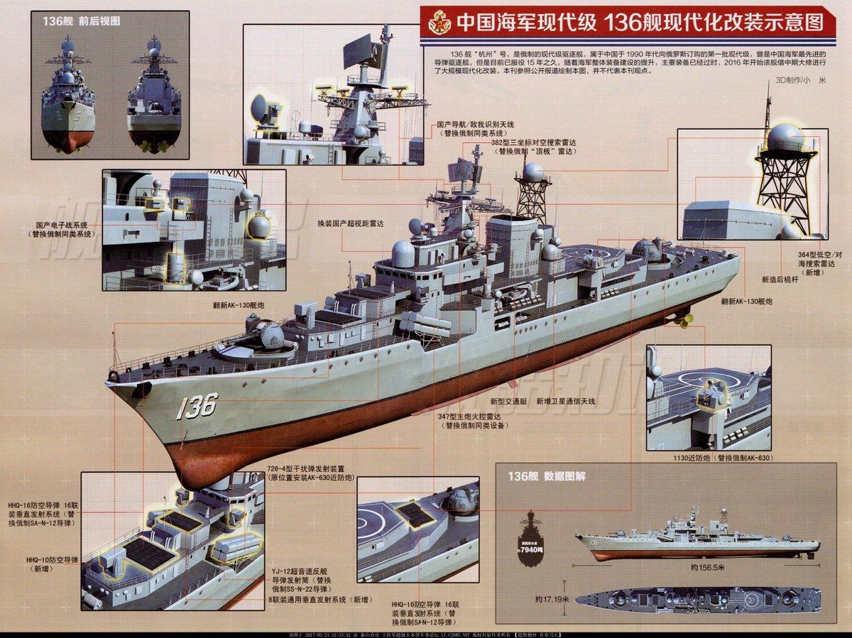 Kínai haderő - Page 2 Sth_UCI62c8