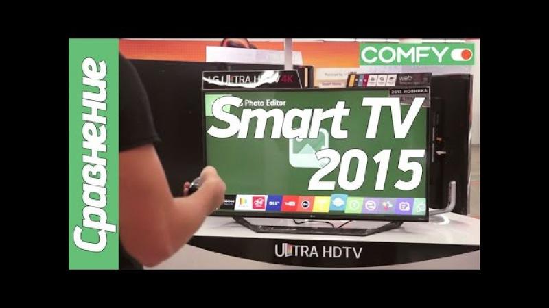 Сравнение Smart TV платформ 2015 года в обзоре от Comfy.ua