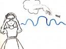 The Wave/Particle Duality | Quantum Mechanics ep 1