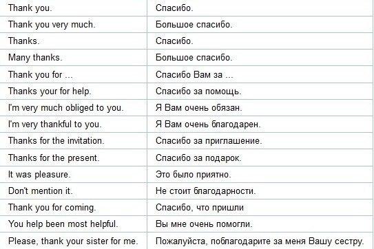 Важная лексика для повседневной речи!