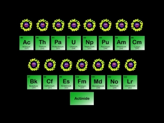 Actinide Metals-Periodic Table