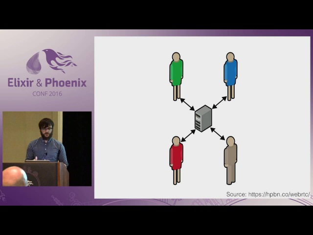 ElixirConf 2016 - WebRTC and Phoenix, when μ Seconds arent Fast Enough by Jason Stiebs