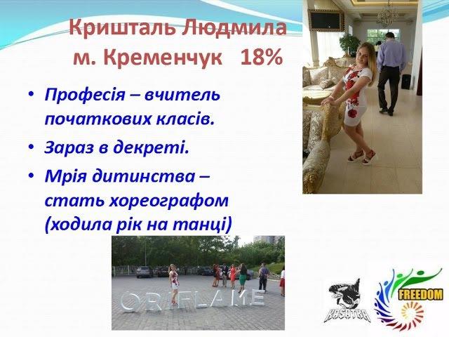 История успеха нового менеджера 18 - Крышталь Людмила