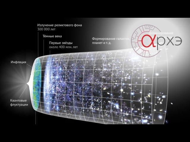 Георгий Коломийцев: Современная физическая космология