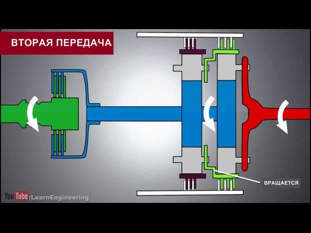 Автоматическая коробка передач - как она работает 2D-анимация