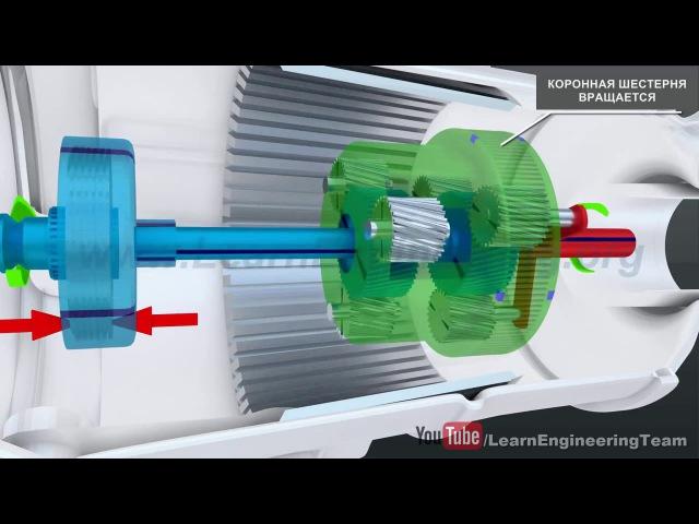 Автоматическая коробка передач - как она работает?