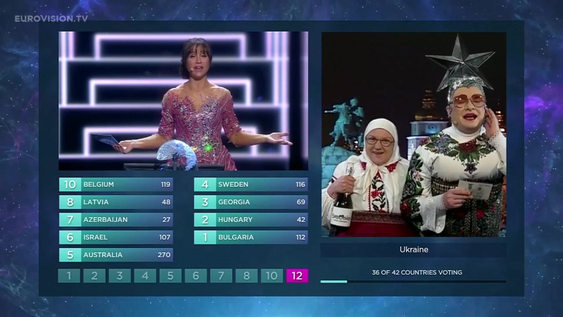 хэв фан уиз Верка Сердючка либэ мутер и шампейн Евровидение 2016