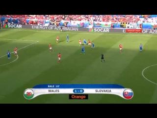 1 тур Уэльс - Словакия 2-1 Групповой этап, группа В Чемпионат Европы 2016 (11 июня 2016)